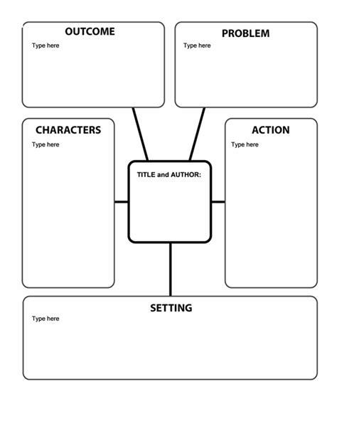 Brainstorming Template Printable | HQ Template Documents