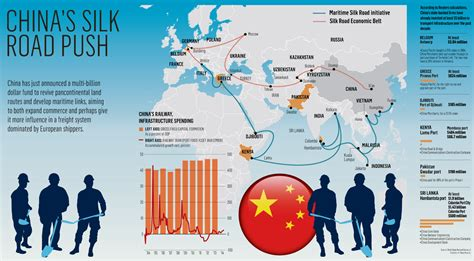 China's Maritime Silk Road – A Vietnamese Perspective
