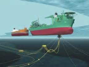 What Jobs Are Done With Dynamic Positioning? – Pt